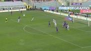 Il destro di Pizarro fa venire i brividi al Genoa