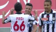 Di Natale in goal dagli 11 metri regala la vittoria all'Udinese contro il Milan
