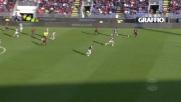Tiro di punta di Farias, il Cagliari sfiora il goal